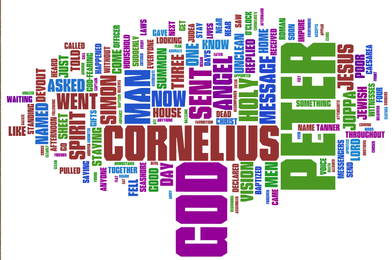 http://www.wordle.net/. Images of Wordles are licensed CreativeCommons