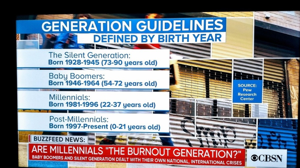 A graphic listing generations, omitting gen-X.